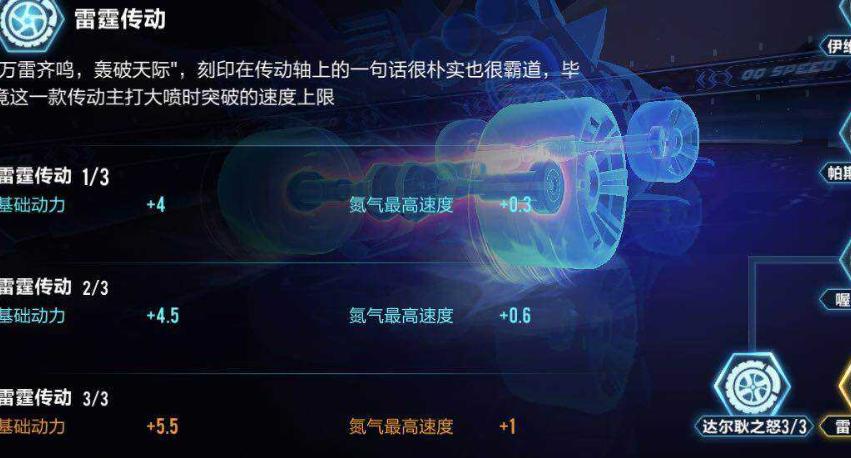 QQ飞车手游迅捷流星怎么改装 迅捷流星改装攻略