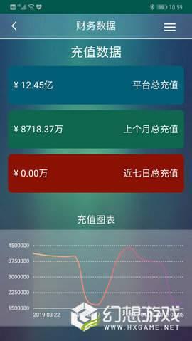 尚诚云图3