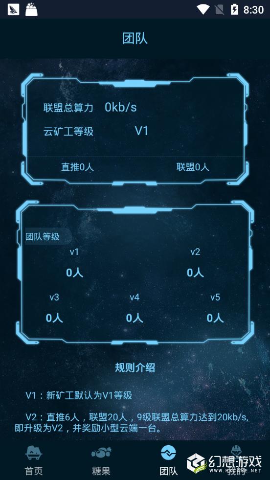 5GH图1